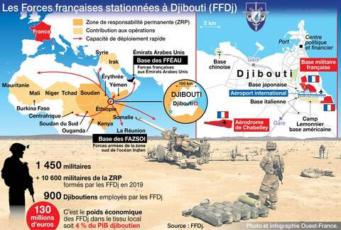 bases militaires